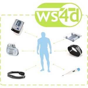 WS4D in Home Healthcare